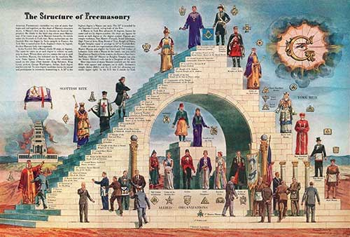 Freemasonic-Staircase